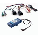RadioPRO4 Interface for General Motors Vehicles with GM LAN 29 Bit Data bus