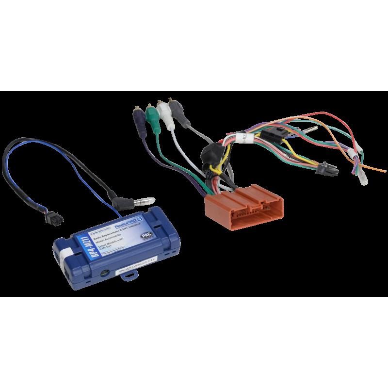 RadioPRO4 Interface - PAC on